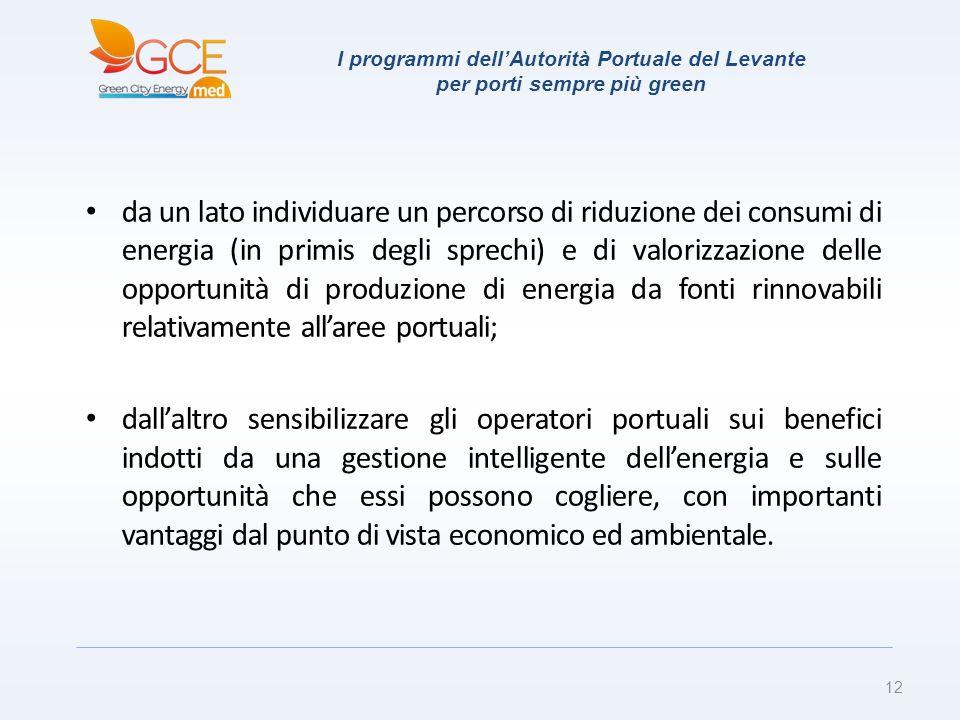 I programmi dellAutorità Portuale del Levante per porti sempre più green da un lato individuare un percorso di riduzione dei consumi di energia (in pr