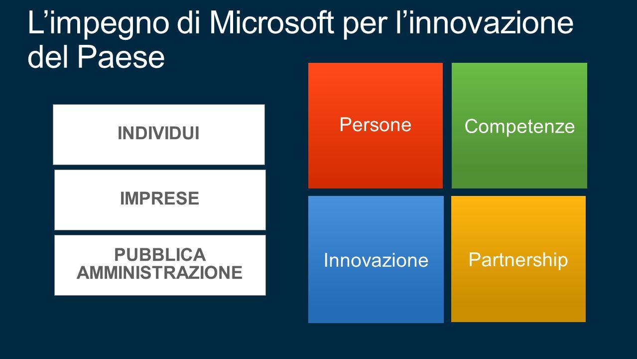 Limpegno di Microsoft per linnovazione del Paese