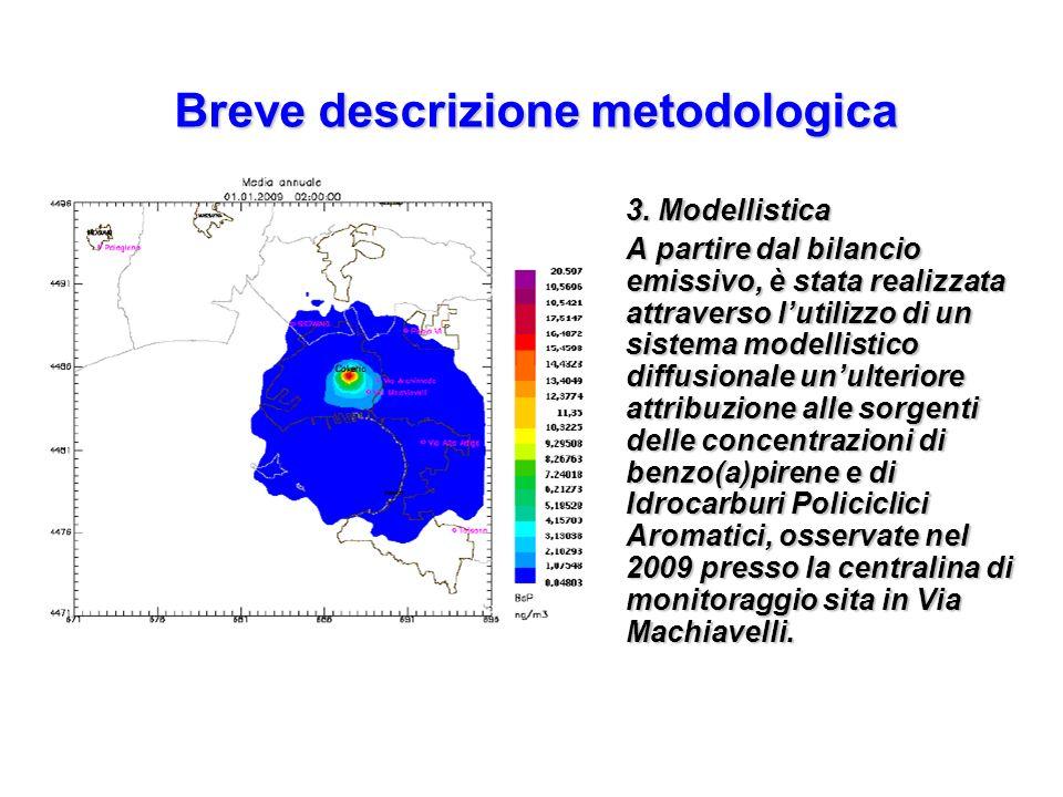 3. Modellistica A partire dal bilancio emissivo, è stata realizzata attraverso lutilizzo di un sistema modellistico diffusionale unulteriore attribuzi