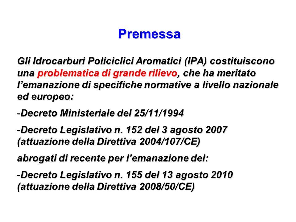 Larea di Taranto è caratterizzata da emissioni di IPA di origine industriale di particolare rilievo.