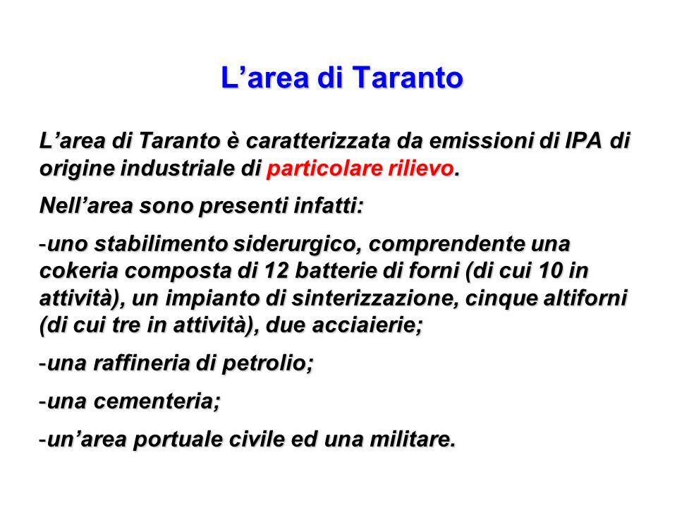 Larea di Taranto è caratterizzata da emissioni di IPA di origine industriale di particolare rilievo. Nellarea sono presenti infatti: -uno stabilimento
