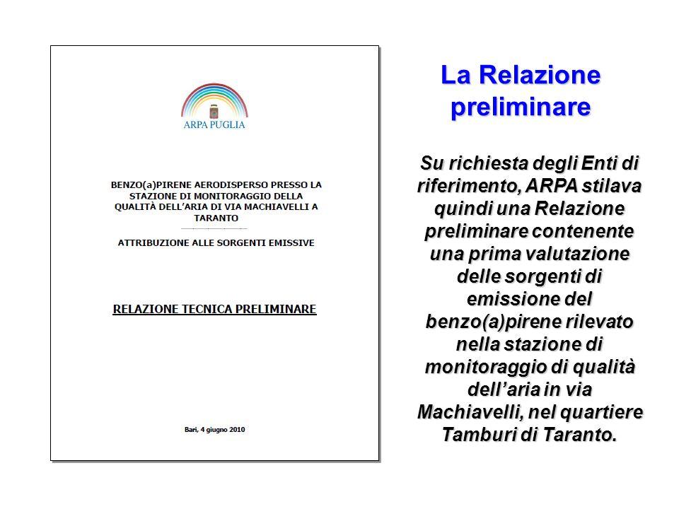 La Relazione preliminare Su richiesta degli Enti di riferimento, ARPA stilava quindi una Relazione preliminare contenente una prima valutazione delle