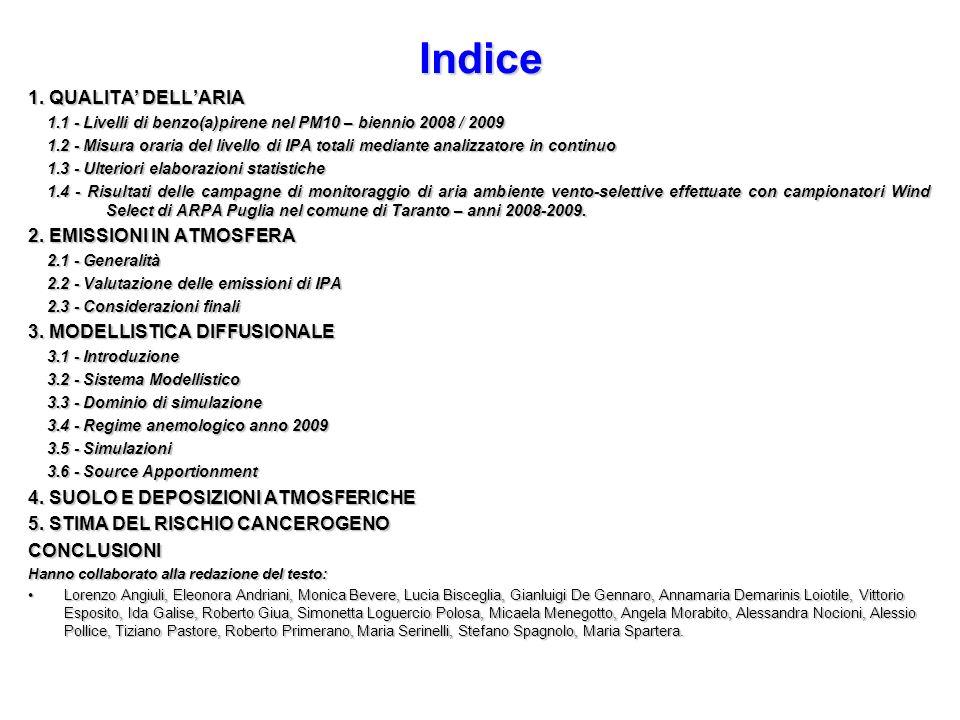 1. QUALITA DELLARIA 1.1 - Livelli di benzo(a)pirene nel PM10 – biennio 2008 / 2009 1.2 - Misura oraria del livello di IPA totali mediante analizzatore