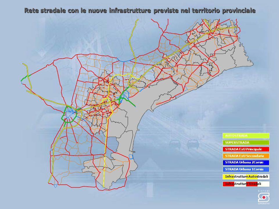 Rete stradale con le nuove infrastrutture previste nel territorio provinciale AUTOSTRADA SUPERSTRADA STRADA ExU Secondaria STRADA Urbana 2Corsie STRADA ExU Principale STRADA Urbana 1Corsia Infrastrutture Autostradali Infrastrutture Stradali