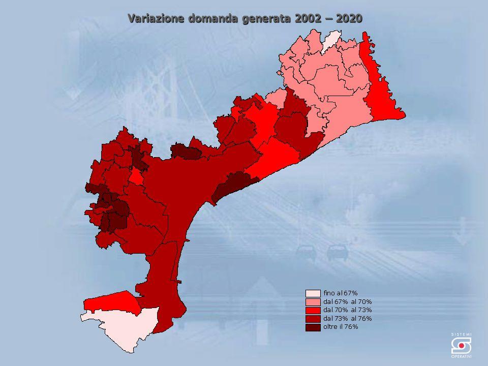 Variazione domanda generata 2002 – 2020