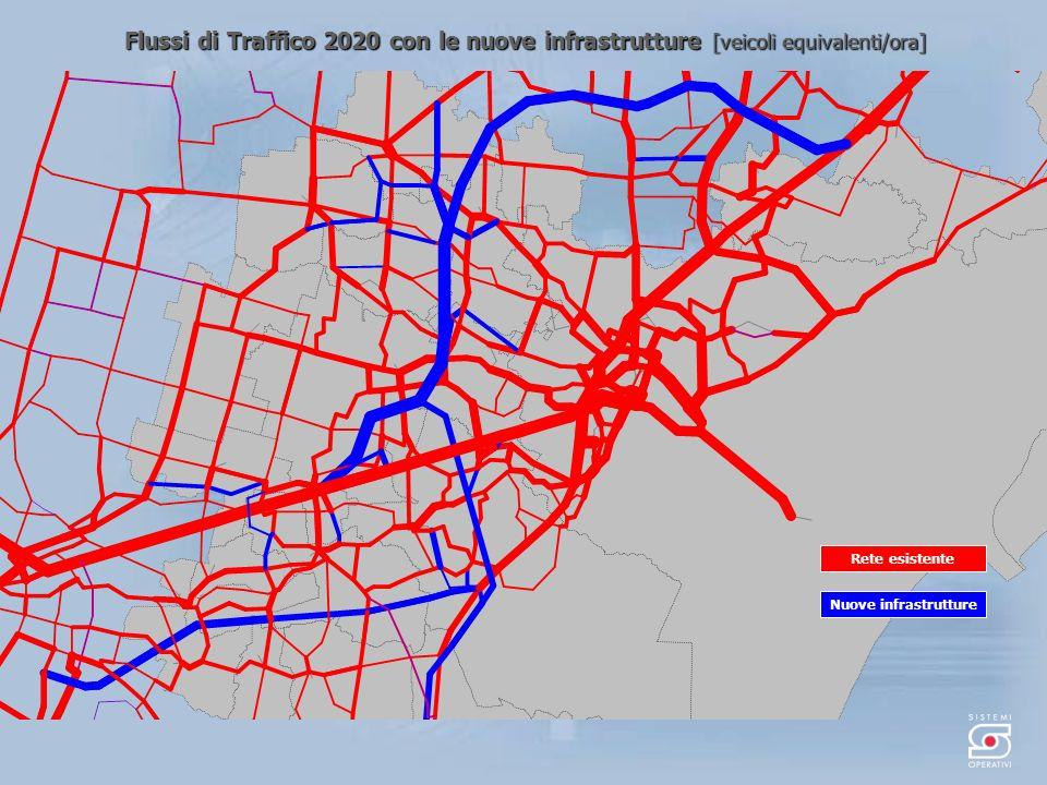 Flussi di Traffico 2020 con le nuove infrastrutture [veicoli equivalenti/ora] Nuove infrastrutture Rete esistente