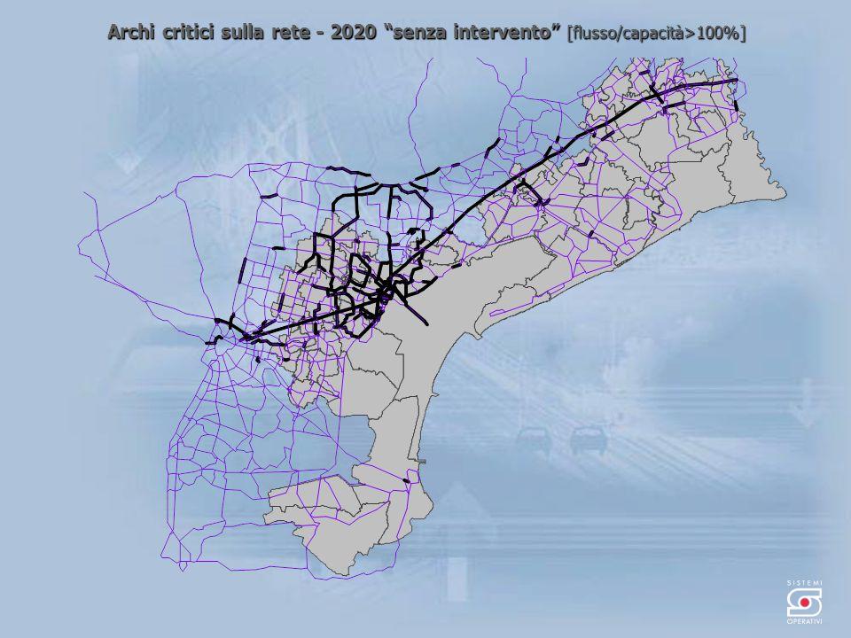 Archi critici sulla rete - 2020 senza intervento [flusso/capacità>100%]