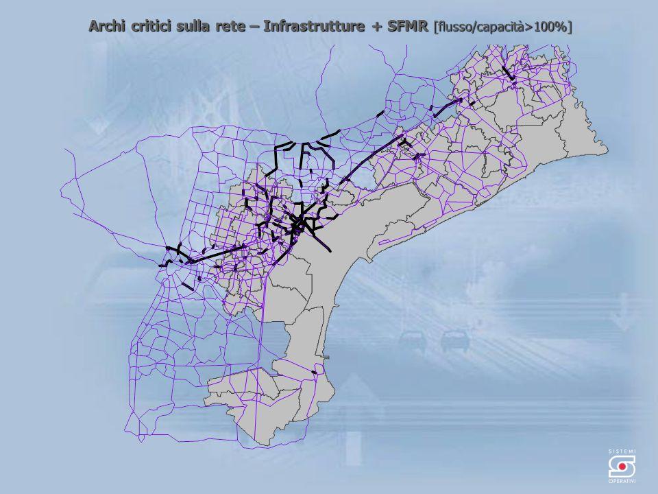 Archi critici sulla rete – Infrastrutture + SFMR [flusso/capacità>100%]