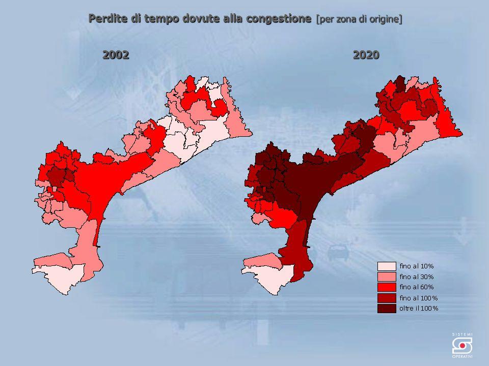 Perdite di tempo dovute alla congestione [per zona di origine] 20022020