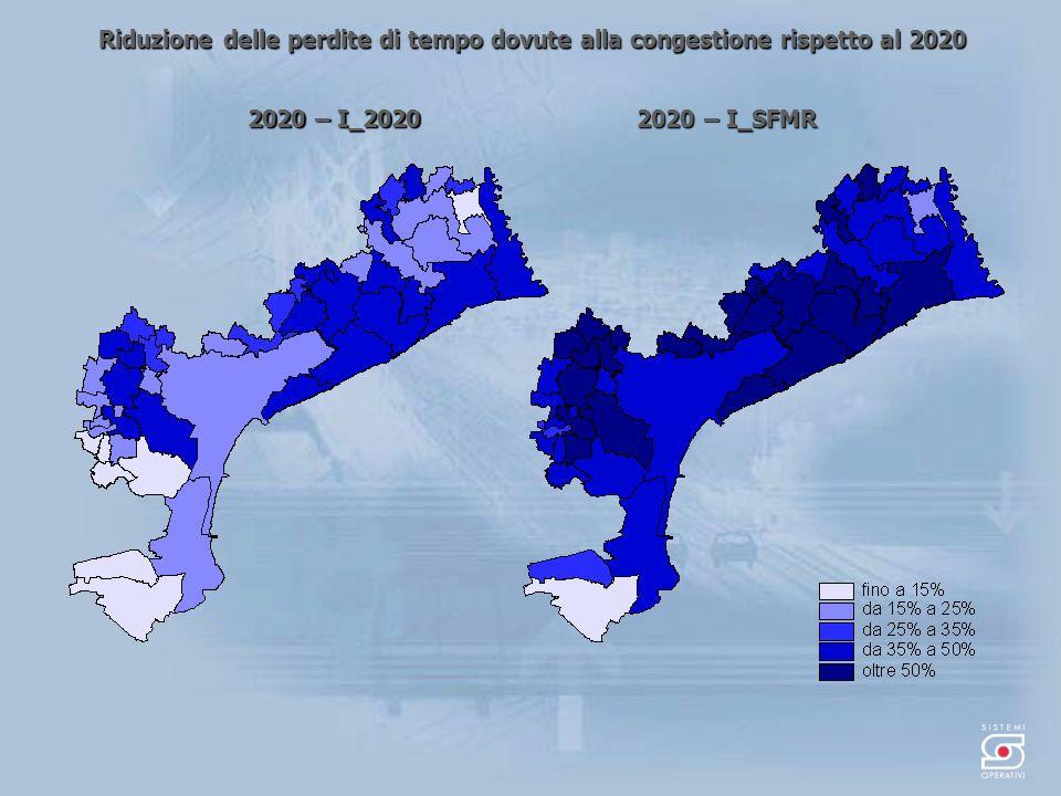 Riduzione delle perdite di tempo dovute alla congestione rispetto al 2020 2020 – I_2020 2020 – I_SFMR