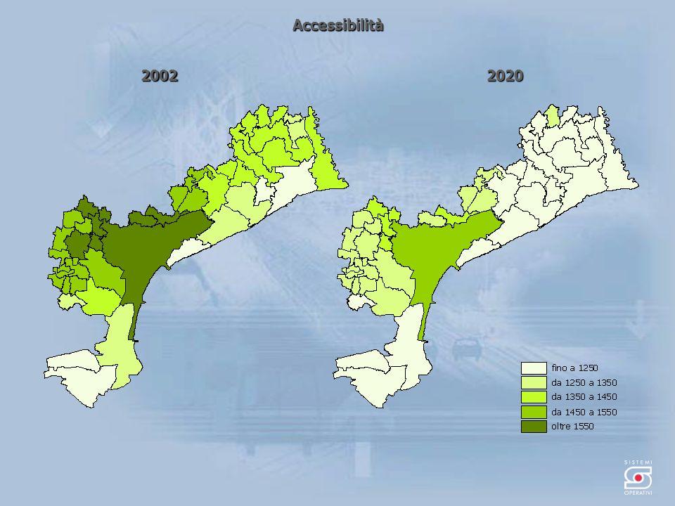 Accessibilità 20022020
