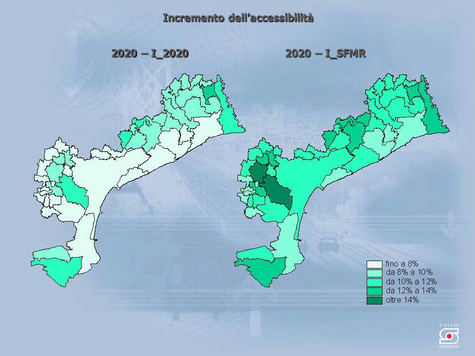 Incremento dellaccessibilità 2020 – I_2020 2020 – I_SFMR