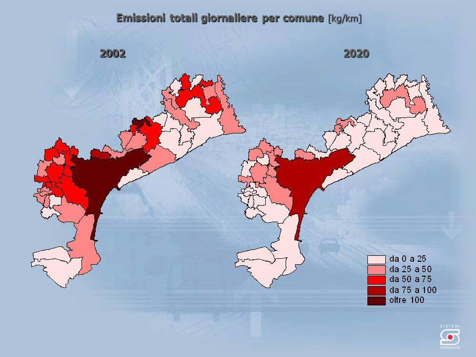 Emissioni totali giornaliere per comune [kg/km] 20022020