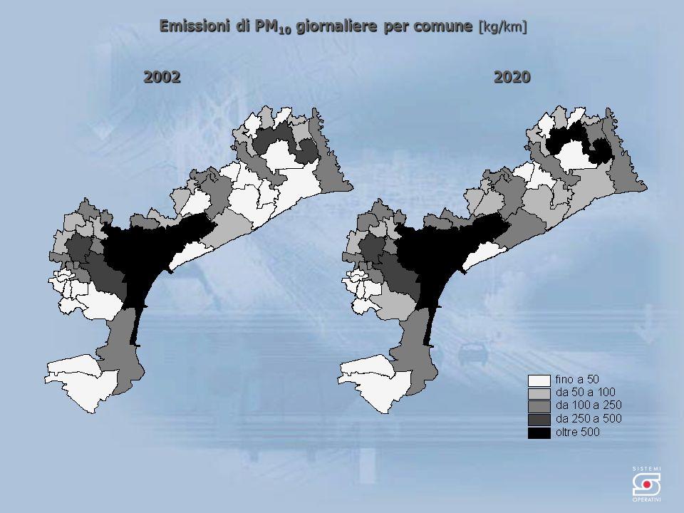 Emissioni di PM 10 giornaliere per comune [kg/km] 20022020