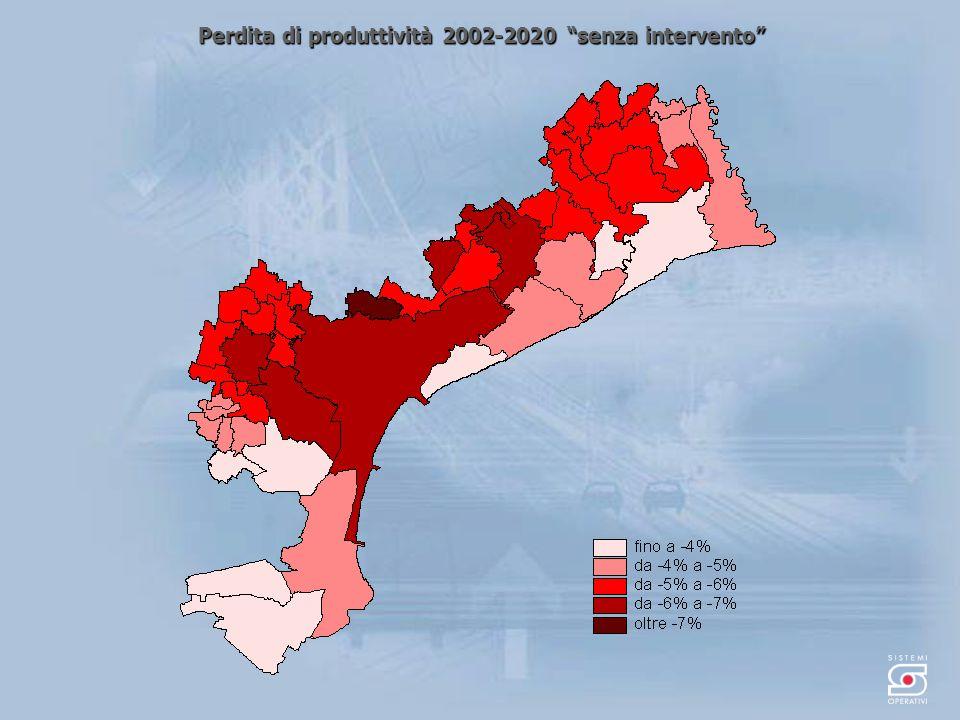 Perdita di produttività 2002-2020 senza intervento