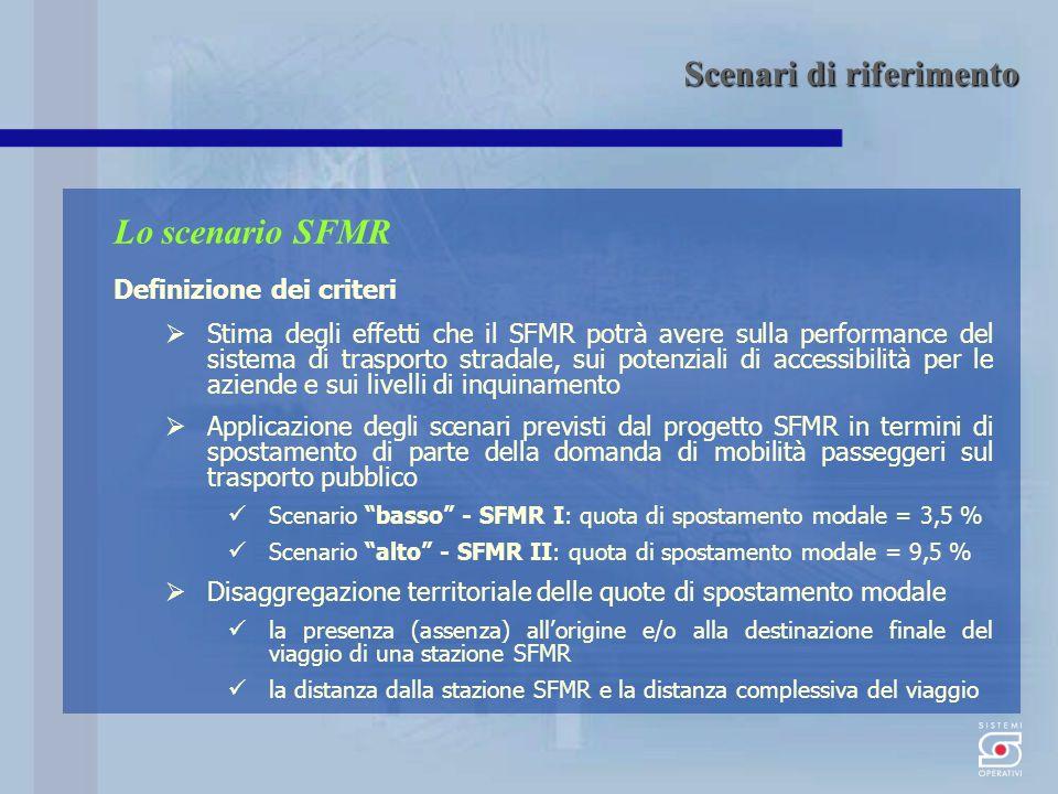 Lo scenario SFMR Definizione dei criteri Stima degli effetti che il SFMR potrà avere sulla performance del sistema di trasporto stradale, sui potenziali di accessibilità per le aziende e sui livelli di inquinamento Applicazione degli scenari previsti dal progetto SFMR in termini di spostamento di parte della domanda di mobilità passeggeri sul trasporto pubblico Scenario basso - SFMR I: quota di spostamento modale = 3,5 % Scenario alto - SFMR II: quota di spostamento modale = 9,5 % Disaggregazione territoriale delle quote di spostamento modale la presenza (assenza) allorigine e/o alla destinazione finale del viaggio di una stazione SFMR la distanza dalla stazione SFMR e la distanza complessiva del viaggio Scenari di riferimento