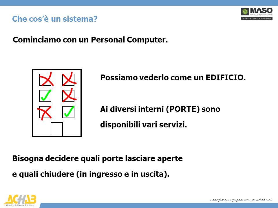 Conegliano, 14 giugno 2006 - © Achab S.r.l. Che cosè un sistema? Cominciamo con un Personal Computer. Possiamo vederlo come un EDIFICIO. Ai diversi in