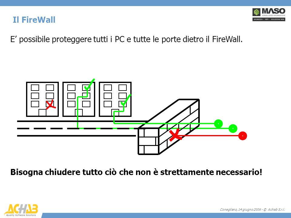 Conegliano, 14 giugno 2006 - © Achab S.r.l. Il FireWall E possibile proteggere tutti i PC e tutte le porte dietro il FireWall. Bisogna chiudere tutto