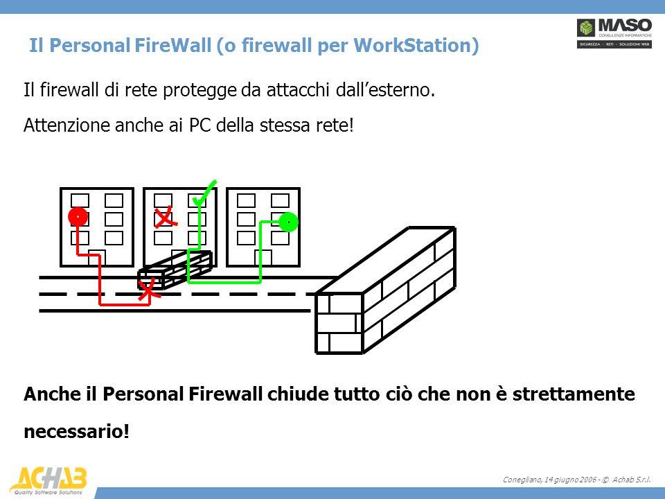 Conegliano, 14 giugno 2006 - © Achab S.r.l. Il Personal FireWall (o firewall per WorkStation) Il firewall di rete protegge da attacchi dallesterno. An