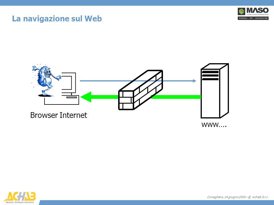 Conegliano, 14 giugno 2006 - © Achab S.r.l. La navigazione sul Web Browser Internet www….