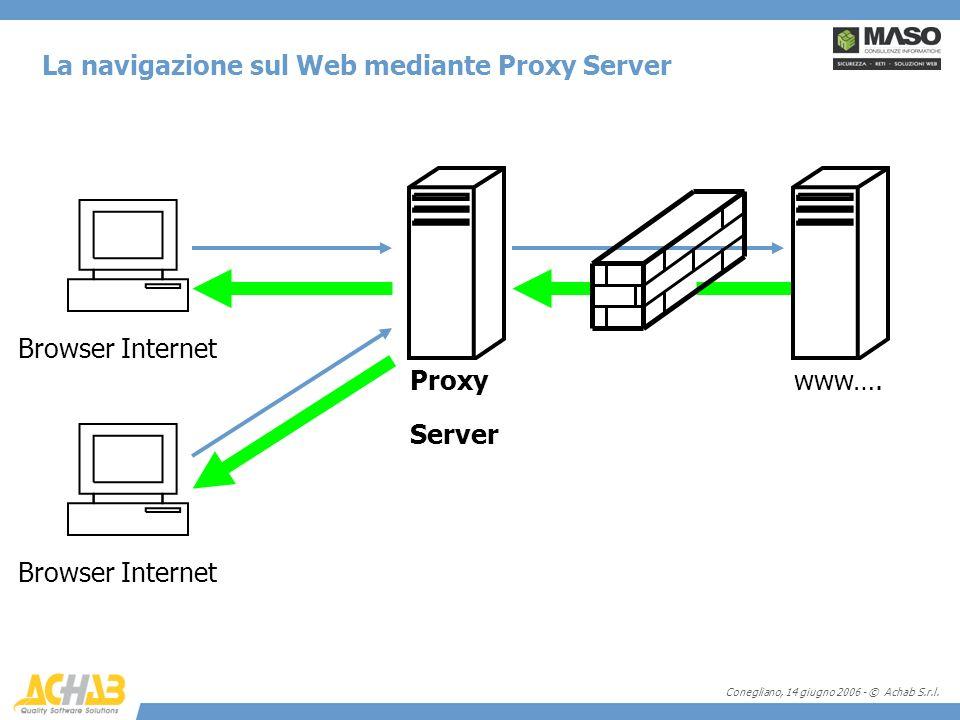 Conegliano, 14 giugno 2006 - © Achab S.r.l. La navigazione sul Web mediante Proxy Server Browser Internet www….Proxy Server Browser Internet