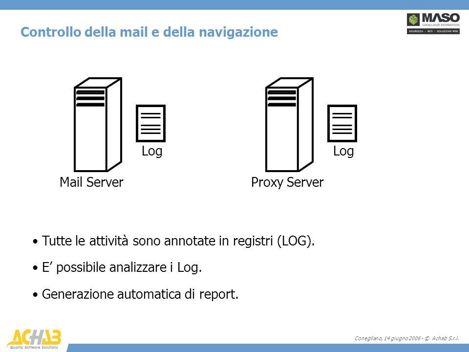 Conegliano, 14 giugno 2006 - © Achab S.r.l. Controllo della mail e della navigazione Mail Server Tutte le attività sono annotate in registri (LOG). E