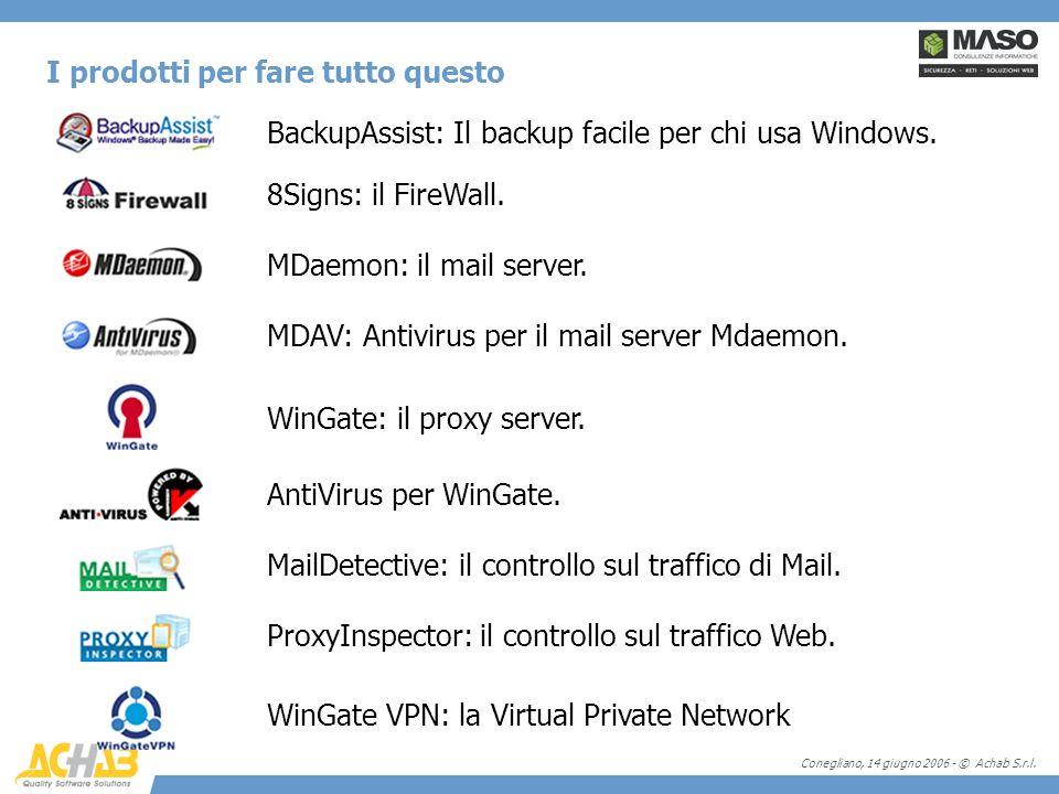 Conegliano, 14 giugno 2006 - © Achab S.r.l. I prodotti per fare tutto questo MDaemon: il mail server. MDAV: Antivirus per il mail server Mdaemon. WinG