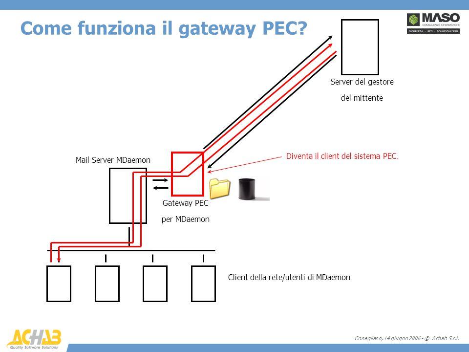 Conegliano, 14 giugno 2006 - © Achab S.r.l. Come funziona il gateway PEC? Gateway PEC per MDaemon Server del gestore del mittente Diventa il client de