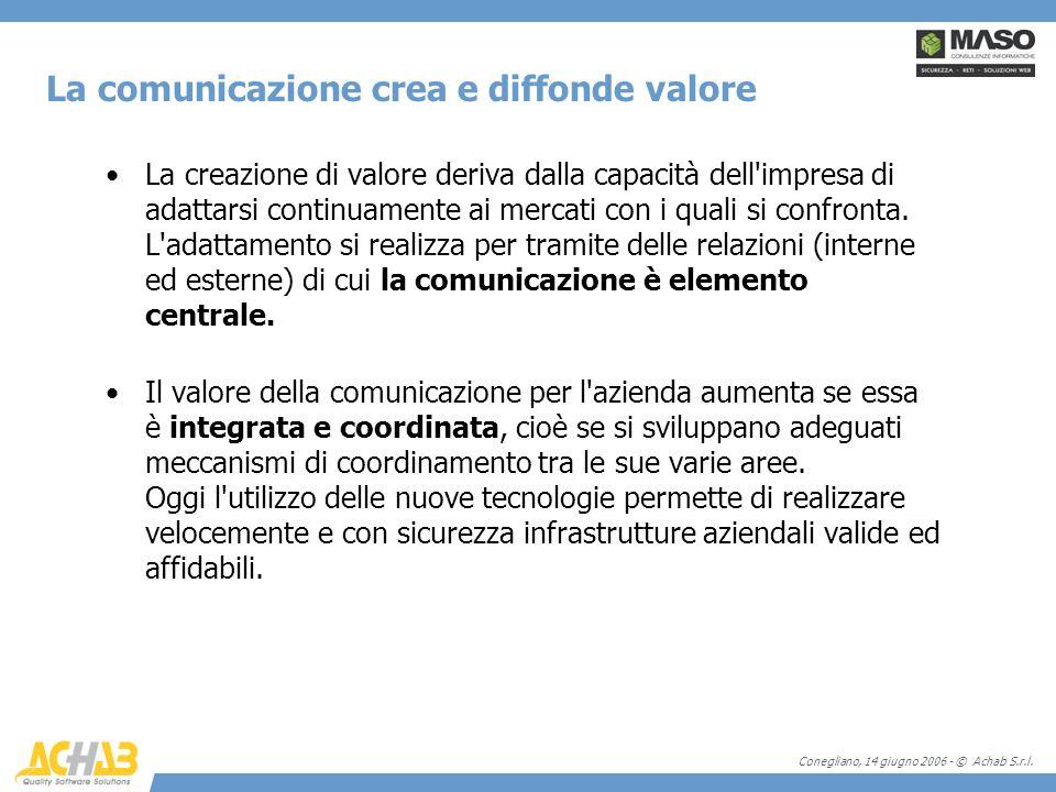 Conegliano, 14 giugno 2006 - © Achab S.r.l. La comunicazione crea e diffonde valore La creazione di valore deriva dalla capacità dell'impresa di adatt