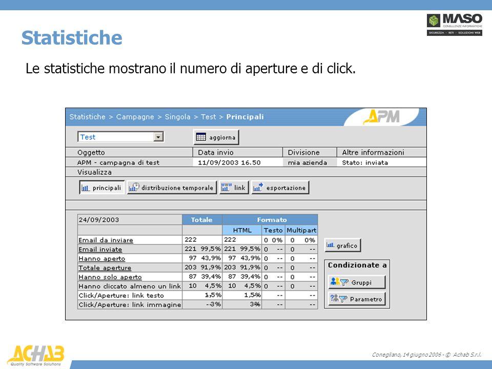 Conegliano, 14 giugno 2006 - © Achab S.r.l. Le statistiche mostrano il numero di aperture e di click. Statistiche