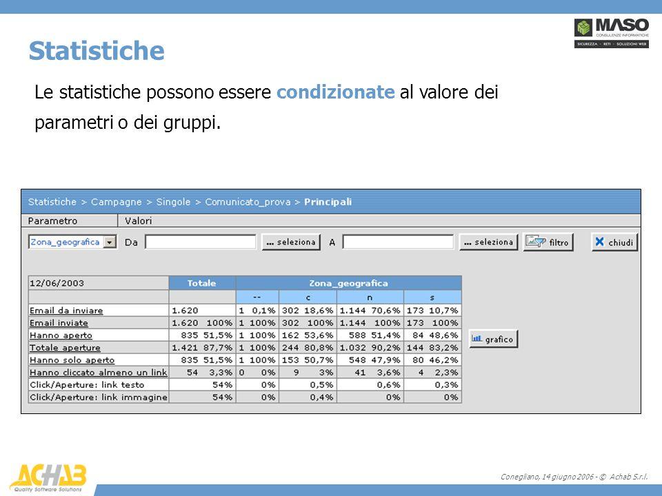 Conegliano, 14 giugno 2006 - © Achab S.r.l. Le statistiche possono essere condizionate al valore dei parametri o dei gruppi. Statistiche