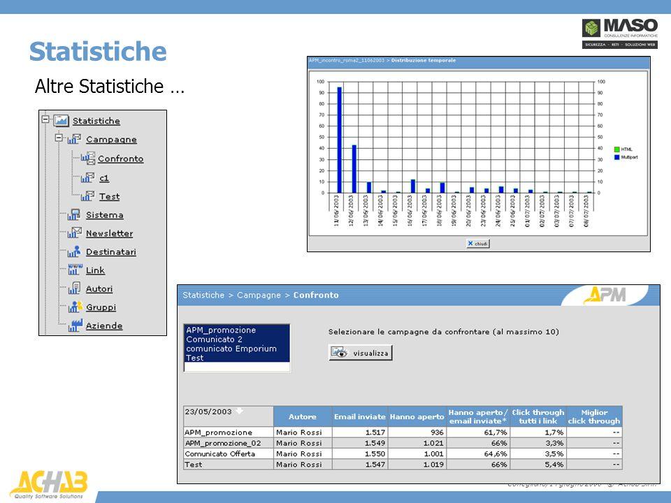 Conegliano, 14 giugno 2006 - © Achab S.r.l. Altre Statistiche … Statistiche