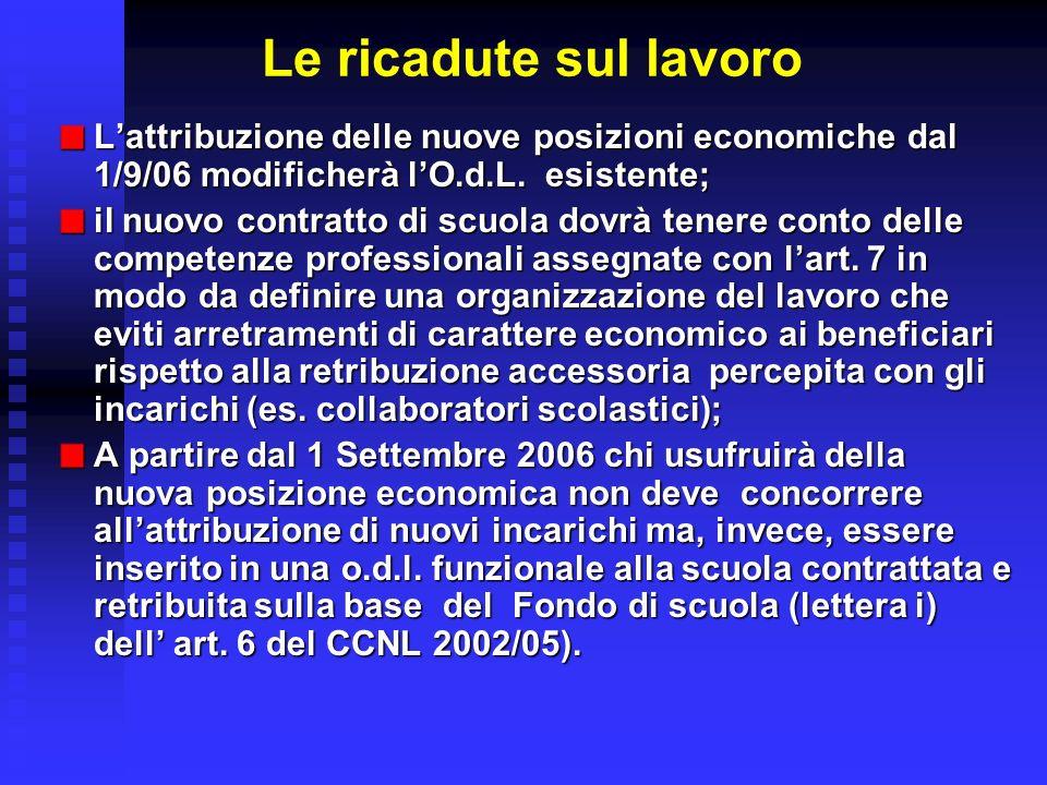 Le ricadute sul lavoro Lattribuzione delle nuove posizioni economiche dal 1/9/06 modificherà lO.d.L.