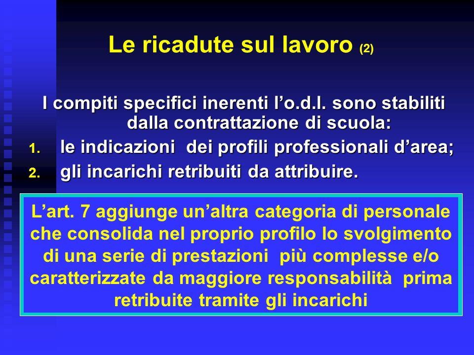 Le ricadute sul lavoro (2) I compiti specifici inerenti lo.d.l.