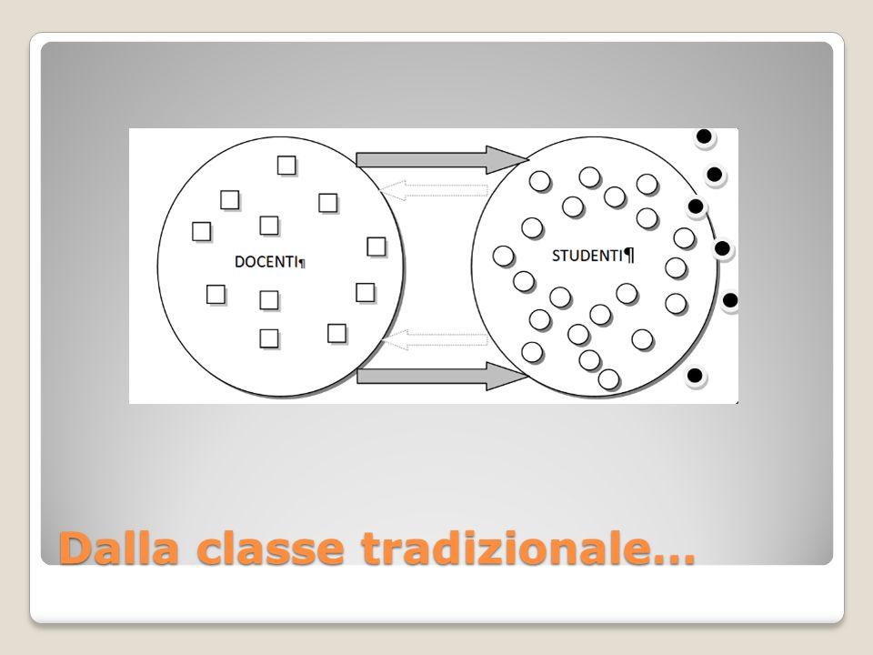 Dalla classe tradizionale…