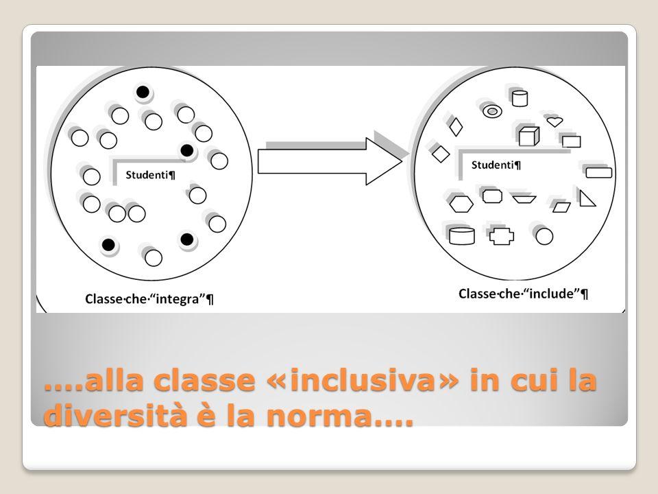 ….alla classe «inclusiva» in cui la diversità è la norma….