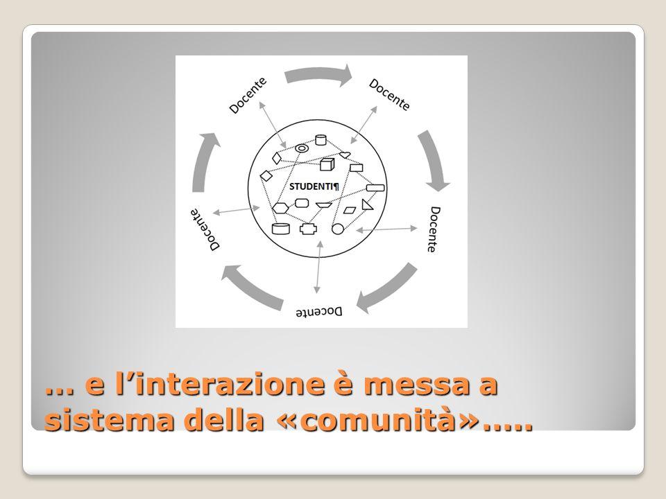 … e linterazione è messa a sistema della «comunità»…..