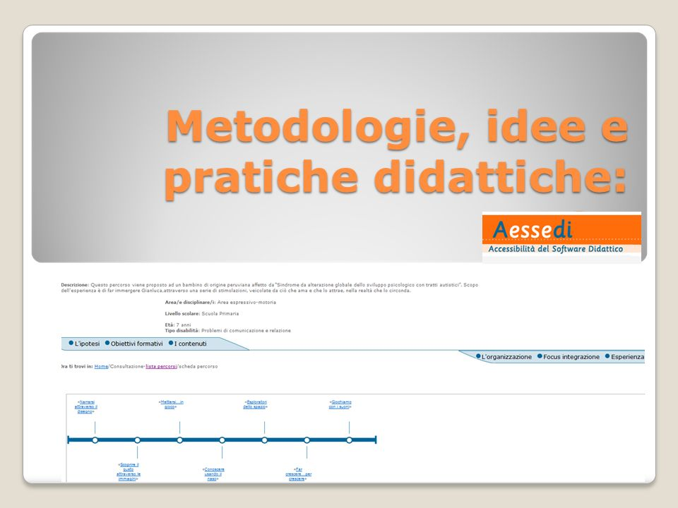 Metodologie, idee e pratiche didattiche: ASD