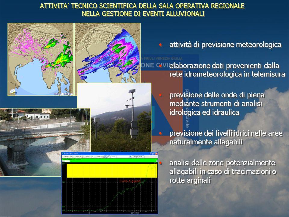 ATTIVITA TECNICO SCIENTIFICA DELLA SALA OPERATIVA REGIONALE NELLA GESTIONE DI EVENTI ALLUVIONALI attività di previsione meteorologica elaborazione dat