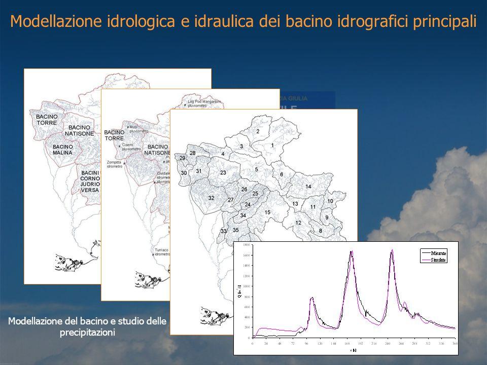 Modellazione idrologica e idraulica dei bacino idrografici principali Modellazione del bacino e studio delle precipitazioni