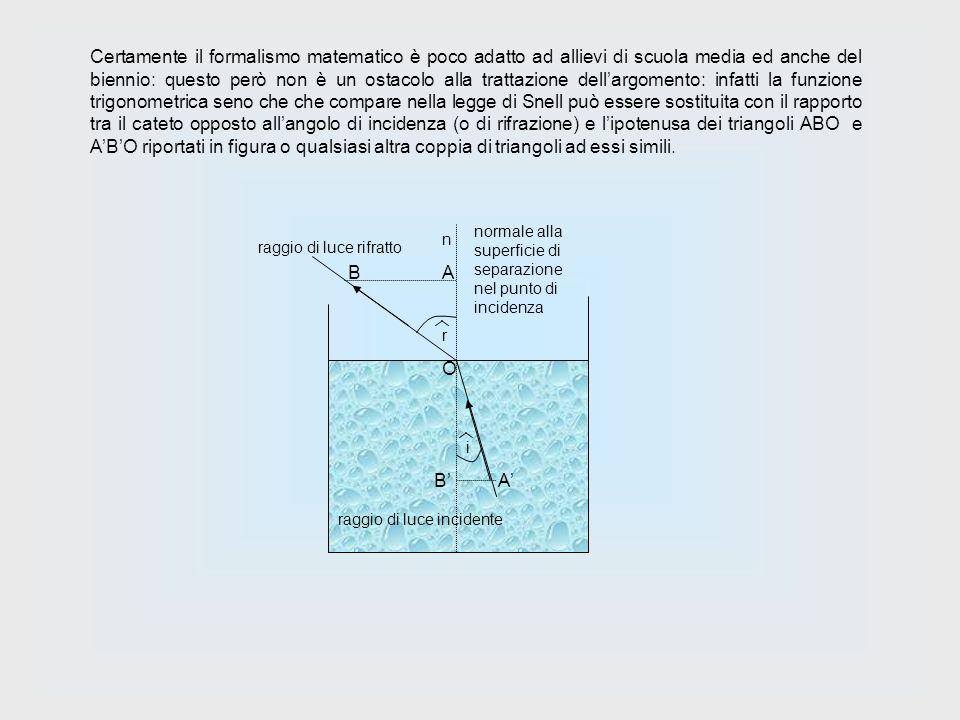 Certamente il formalismo matematico è poco adatto ad allievi di scuola media ed anche del biennio: questo però non è un ostacolo alla trattazione dellargomento: infatti la funzione trigonometrica seno che che compare nella legge di Snell può essere sostituita con il rapporto tra il cateto opposto allangolo di incidenza (o di rifrazione) e lipotenusa dei triangoli ABO e ABO riportati in figura o qualsiasi altra coppia di triangoli ad essi simili.
