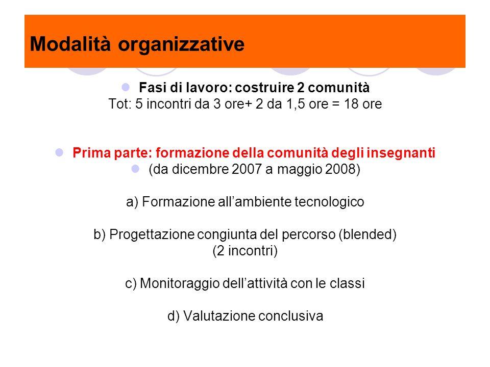 Modalità organizzative Fasi di lavoro: costruire 2 comunità Tot: 5 incontri da 3 ore+ 2 da 1,5 ore = 18 ore Prima parte: formazione della comunità deg