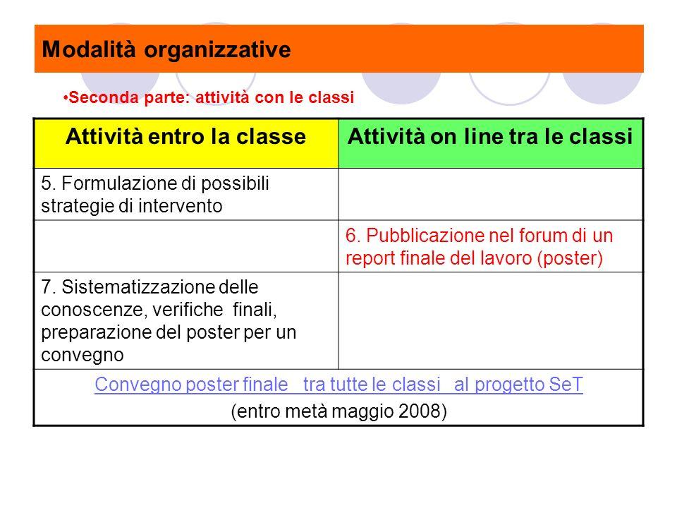 Attività entro la classeAttività on line tra le classi 5. Formulazione di possibili strategie di intervento 6. Pubblicazione nel forum di un report fi