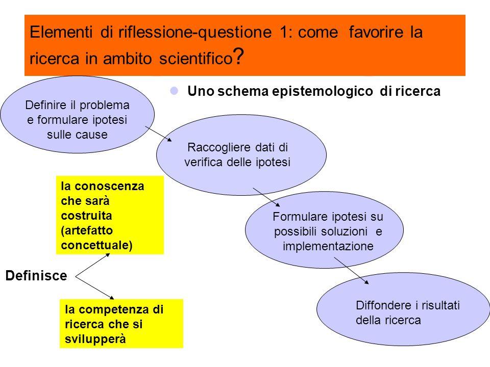 Elementi di riflessione-questione 1: come favorire la ricerca in ambito scientifico ? Definire il problema e formulare ipotesi sulle cause Raccogliere