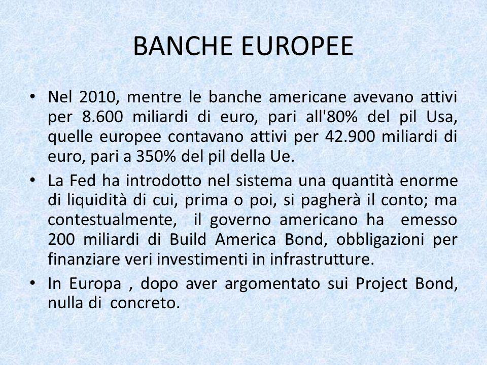 BANCHE EUROPEE Nel 2010, mentre le banche americane avevano attivi per 8.600 miliardi di euro, pari all 80% del pil Usa, quelle europee contavano attivi per 42.900 miliardi di euro, pari a 350% del pil della Ue.