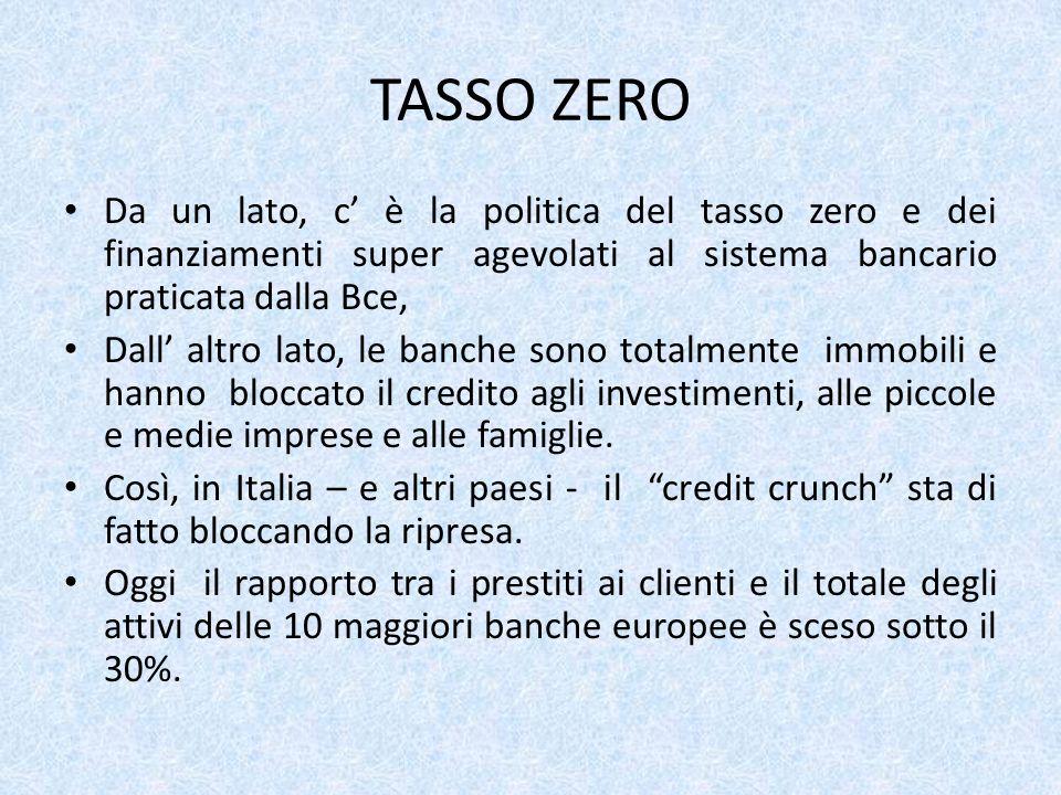 TASSO ZERO Da un lato, c è la politica del tasso zero e dei finanziamenti super agevolati al sistema bancario praticata dalla Bce, Dall altro lato, le banche sono totalmente immobili e hanno bloccato il credito agli investimenti, alle piccole e medie imprese e alle famiglie.