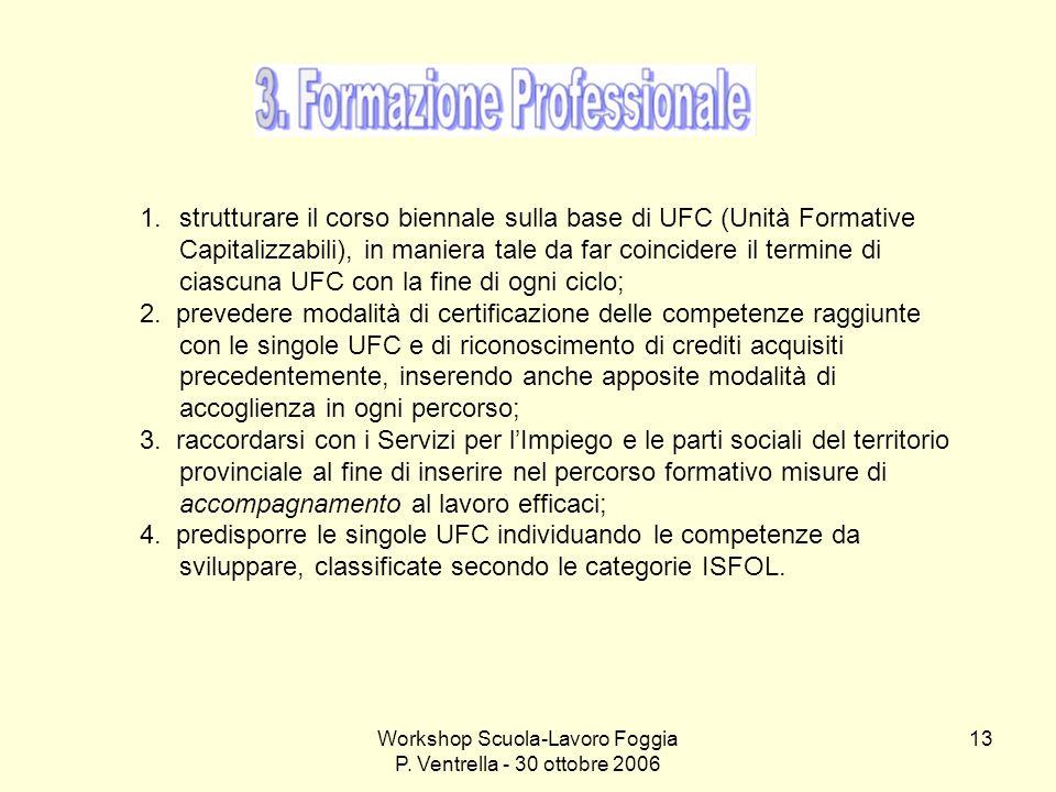 Workshop Scuola-Lavoro Foggia P. Ventrella - 30 ottobre 2006 13 1.strutturare il corso biennale sulla base di UFC (Unità Formative Capitalizzabili), i