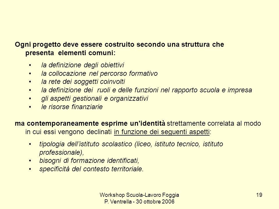 Workshop Scuola-Lavoro Foggia P. Ventrella - 30 ottobre 2006 19 Ogni progetto deve essere costruito secondo una struttura che presenta elementi comuni