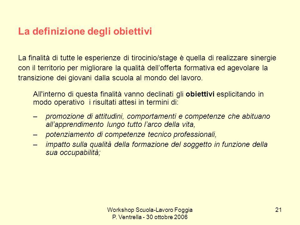 Workshop Scuola-Lavoro Foggia P. Ventrella - 30 ottobre 2006 21 La definizione degli obiettivi La finalità di tutte le esperienze di tirocinio/stage è
