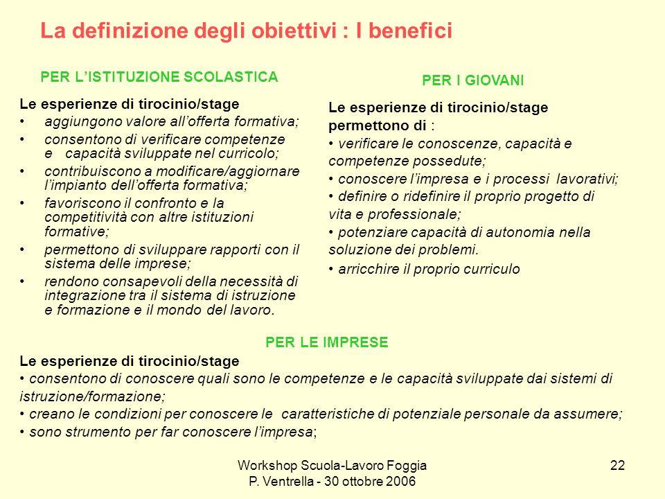 Workshop Scuola-Lavoro Foggia P. Ventrella - 30 ottobre 2006 22 La definizione degli obiettivi : I benefici PER LISTITUZIONE SCOLASTICA Le esperienze
